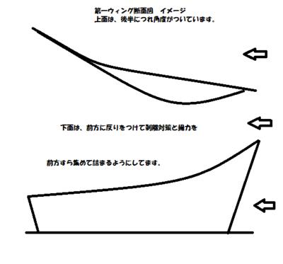 ウィング イメージ図.png